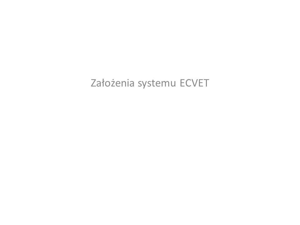 Założenia systemu ECVET