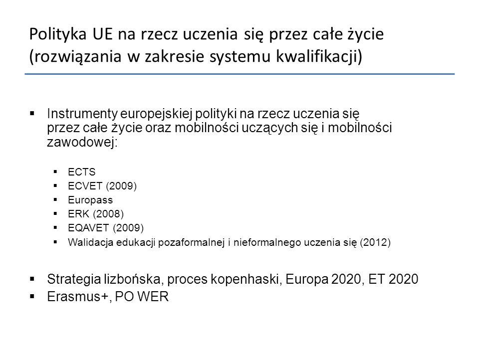 Polityka UE na rzecz uczenia się przez całe życie (rozwiązania w zakresie systemu kwalifikacji)  Instrumenty europejskiej polityki na rzecz uczenia s
