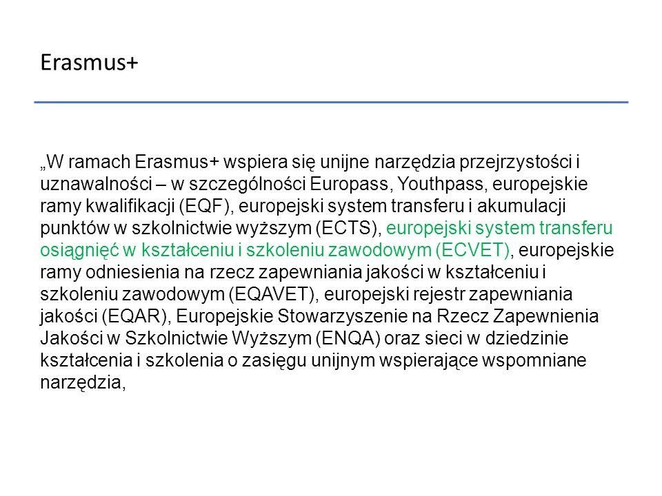 """Erasmus+ """"W ramach Erasmus+ wspiera się unijne narzędzia przejrzystości i uznawalności – w szczególności Europass, Youthpass, europejskie ramy kwalifi"""