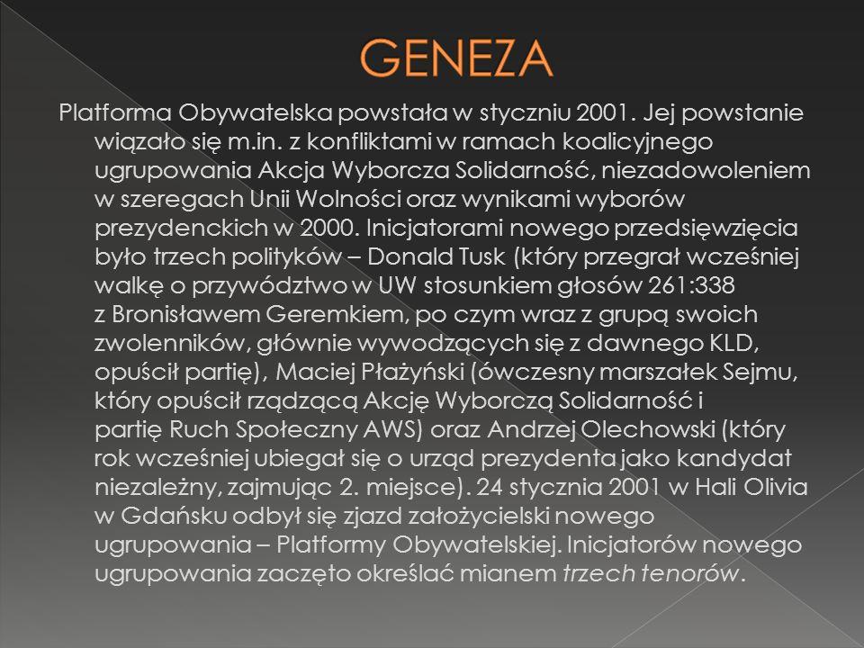 Platforma Obywatelska powstała w styczniu 2001. Jej powstanie wiązało się m.in.