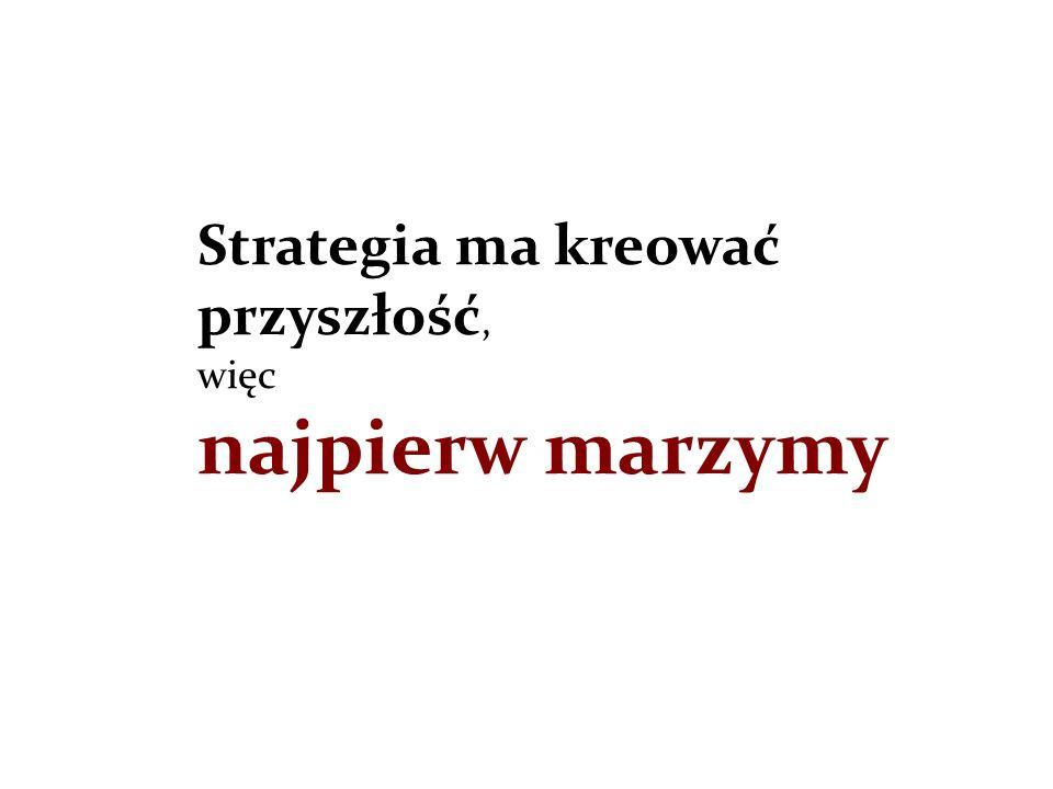 Strategia ma kreować przyszłość, więc najpierw marzymy
