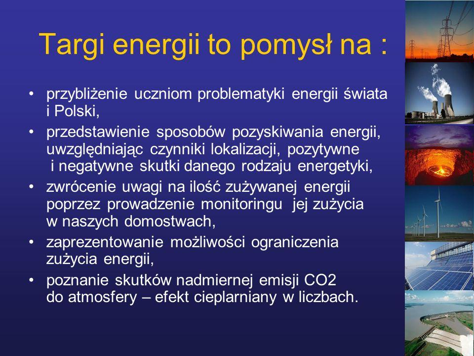 Targi energii to pomysł na : przybliżenie uczniom problematyki energii świata i Polski, przedstawienie sposobów pozyskiwania energii, uwzględniając czynniki lokalizacji, pozytywne i negatywne skutki danego rodzaju energetyki, zwrócenie uwagi na ilość zużywanej energii poprzez prowadzenie monitoringu jej zużycia w naszych domostwach, zaprezentowanie możliwości ograniczenia zużycia energii, poznanie skutków nadmiernej emisji CO2 do atmosfery – efekt cieplarniany w liczbach.