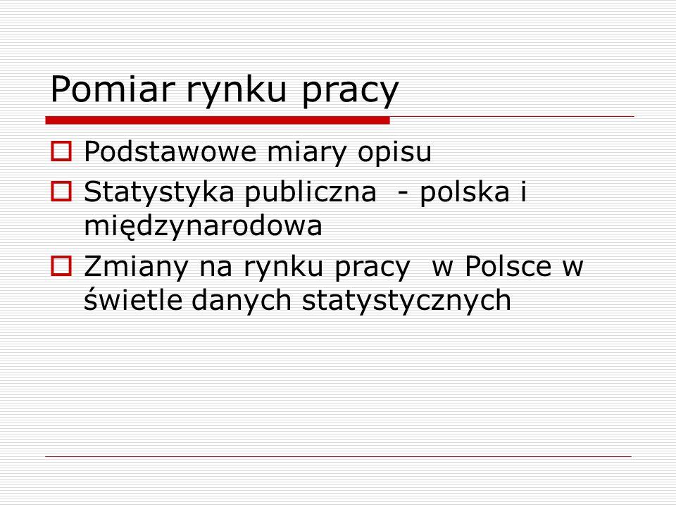 Pomiar rynku pracy  Podstawowe miary opisu  Statystyka publiczna - polska i międzynarodowa  Zmiany na rynku pracy w Polsce w świetle danych statyst