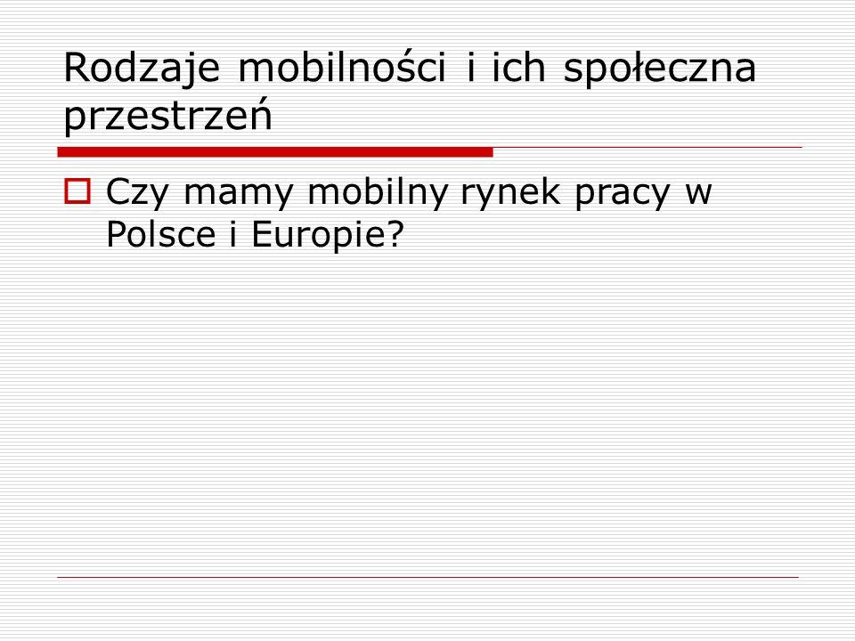 Rodzaje mobilności i ich społeczna przestrzeń  Czy mamy mobilny rynek pracy w Polsce i Europie?