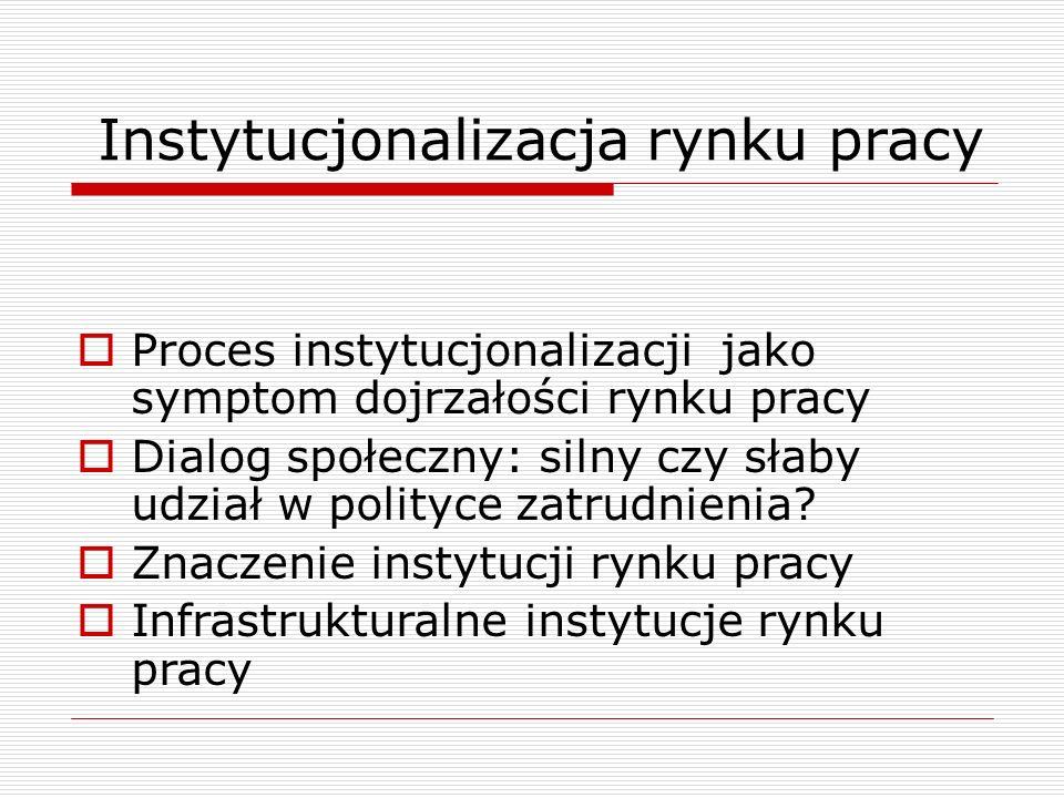 Instytucjonalizacja rynku pracy  Proces instytucjonalizacji jako symptom dojrzałości rynku pracy  Dialog społeczny: silny czy słaby udział w polityc