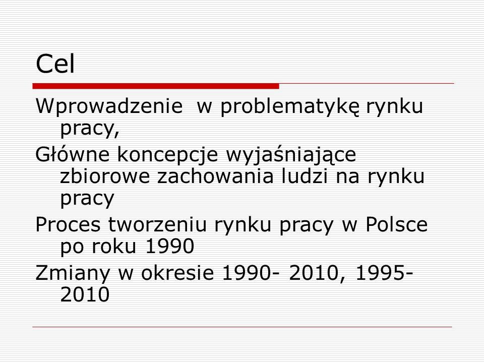Cel Wprowadzenie w problematykę rynku pracy, Główne koncepcje wyjaśniające zbiorowe zachowania ludzi na rynku pracy Proces tworzeniu rynku pracy w Pol
