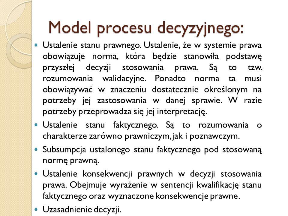 Model procesu decyzyjnego: Ustalenie stanu prawnego.