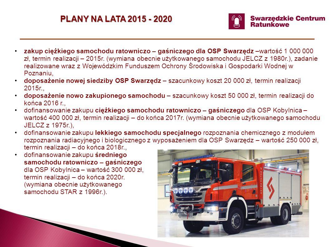 PLANY NA LATA 2015 - 2020 zakup ciężkiego samochodu ratowniczo – gaśniczego dla OSP Swarzędz –wartość 1 000 000 zł, termin realizacji – 2015r.