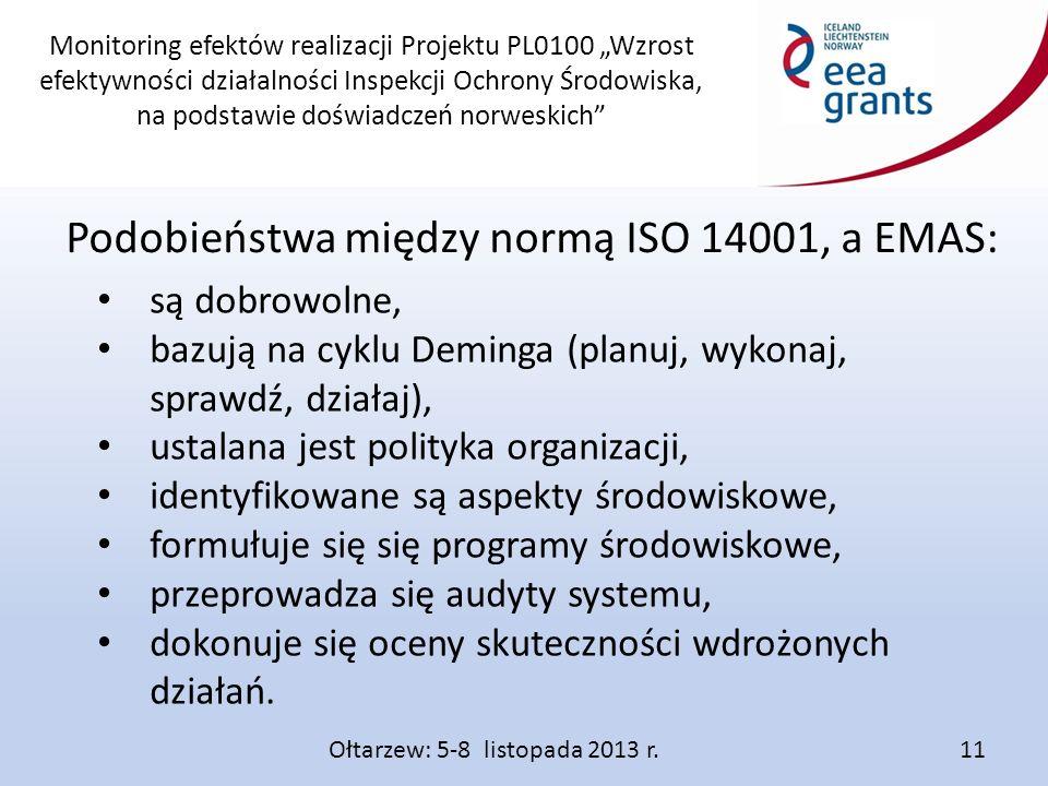 """Monitoring efektów realizacji Projektu PL0100 """"Wzrost efektywności działalności Inspekcji Ochrony Środowiska, na podstawie doświadczeń norweskich Podobieństwa między normą ISO 14001, a EMAS: Ołtarzew: 5-8 listopada 2013 r.11 są dobrowolne, bazują na cyklu Deminga (planuj, wykonaj, sprawdź, działaj), ustalana jest polityka organizacji, identyfikowane są aspekty środowiskowe, formułuje się się programy środowiskowe, przeprowadza się audyty systemu, dokonuje się oceny skuteczności wdrożonych działań."""