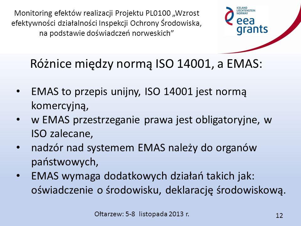 """Monitoring efektów realizacji Projektu PL0100 """"Wzrost efektywności działalności Inspekcji Ochrony Środowiska, na podstawie doświadczeń norweskich"""" Róż"""