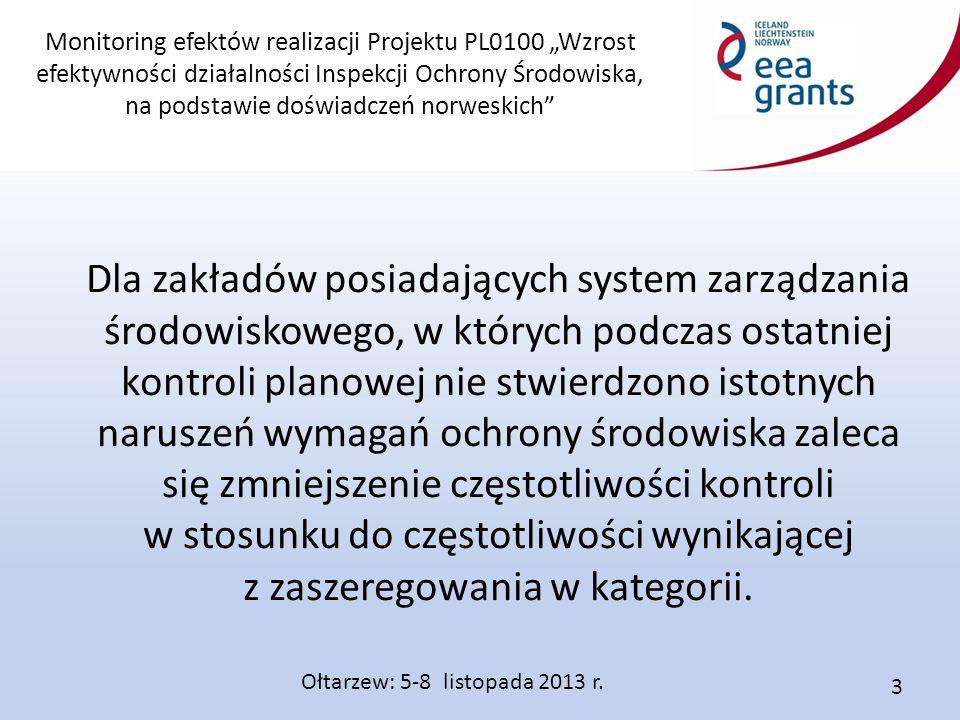 """Monitoring efektów realizacji Projektu PL0100 """"Wzrost efektywności działalności Inspekcji Ochrony Środowiska, na podstawie doświadczeń norweskich Materiały wejściowe do przygotowania kontroli w przypadku zakładów zarejestrowanych w systemie EMAS: Ołtarzew: 5-8 listopada 2013 r."""