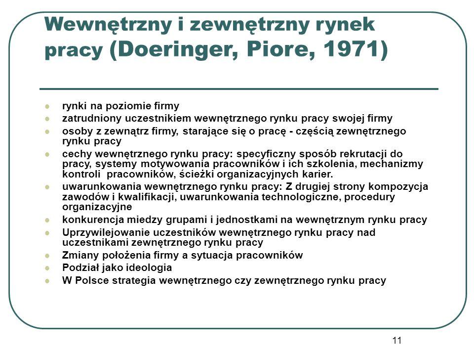 11 Wewnętrzny i zewnętrzny rynek pracy (Doeringer, Piore, 1971) rynki na poziomie firmy zatrudniony uczestnikiem wewnętrznego rynku pracy swojej firmy osoby z zewnątrz firmy, starające się o pracę - częścią zewnętrznego rynku pracy cechy wewnętrznego rynku pracy: specyficzny sposób rekrutacji do pracy, systemy motywowania pracowników i ich szkolenia, mechanizmy kontroli pracowników, ścieżki organizacyjnych karier.