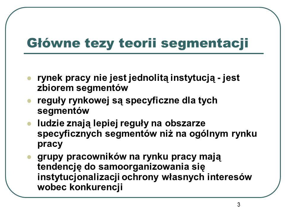 3 Główne tezy teorii segmentacji rynek pracy nie jest jednolitą instytucją - jest zbiorem segmentów reguły rynkowej są specyficzne dla tych segmentów