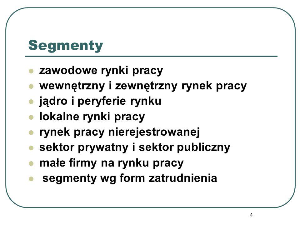 4 Segmenty zawodowe rynki pracy wewnętrzny i zewnętrzny rynek pracy jądro i peryferie rynku lokalne rynki pracy rynek pracy nierejestrowanej sektor prywatny i sektor publiczny małe firmy na rynku pracy segmenty wg form zatrudnienia
