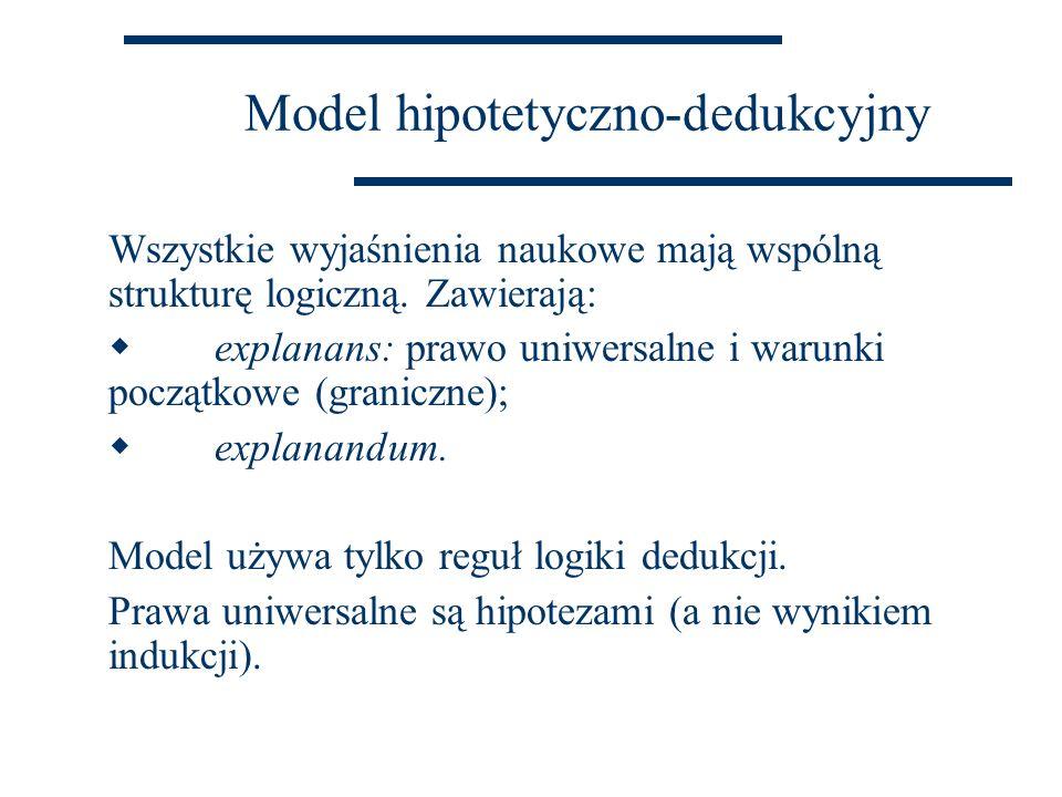 Model hipotetyczno-dedukcyjny Wszystkie wyjaśnienia naukowe mają wspólną strukturę logiczną. Zawierają:  explanans: prawo uniwersalne i warunki począ