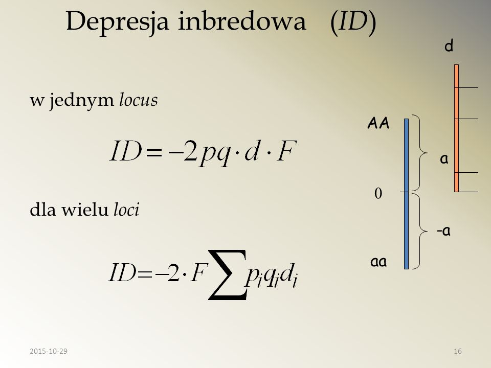 Depresja inbredowa ( ID ) w jednym locus dla wielu loci 0 AA aa a -a d 2015-10-2916