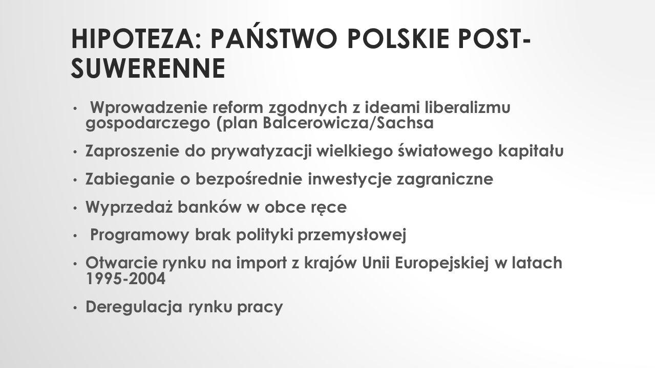 HIPOTEZA: PAŃSTWO POLSKIE POST- SUWERENNE Wprowadzenie reform zgodnych z ideami liberalizmu gospodarczego (plan Balcerowicza/Sachsa Zaproszenie do pry