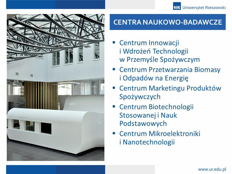  Centrum Innowacji i Wdrożeń Technologii w Przemyśle Spożywczym  Centrum Przetwarzania Biomasy i Odpadów na Energię  Centrum Marketingu Produktów S