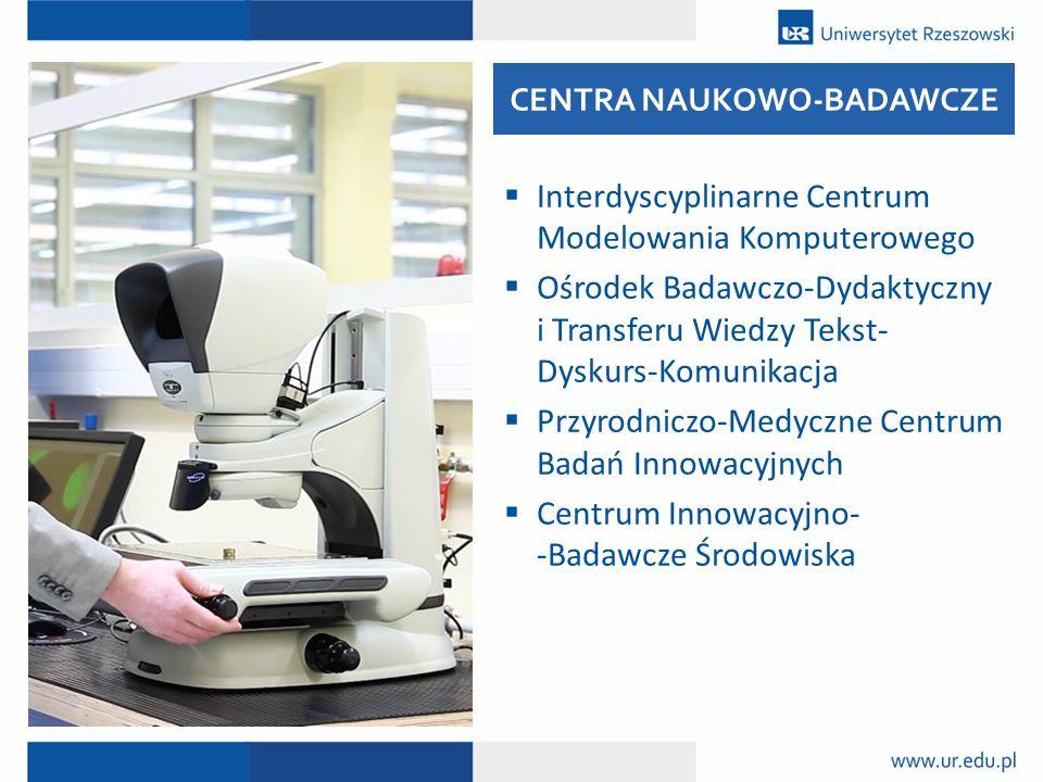  Interdyscyplinarne Centrum Modelowania Komputerowego  Ośrodek Badawczo-Dydaktyczny i Transferu Wiedzy Tekst- Dyskurs-Komunikacja  Przyrodniczo-Med