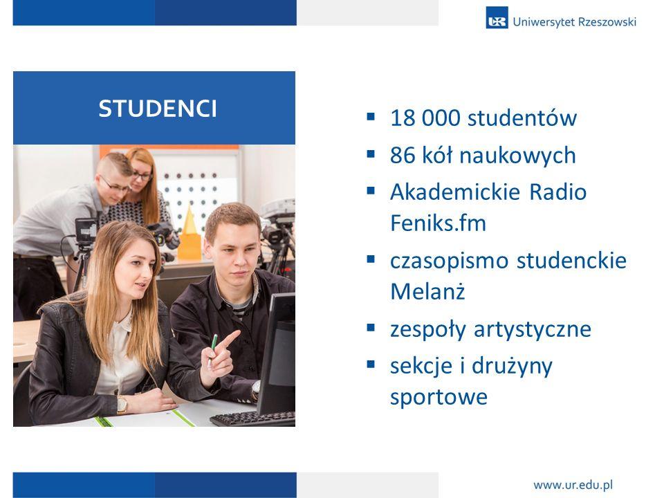  18 000 studentów  86 kół naukowych  Akademickie Radio Feniks.fm  czasopismo studenckie Melanż  zespoły artystyczne  sekcje i drużyny sportowe S