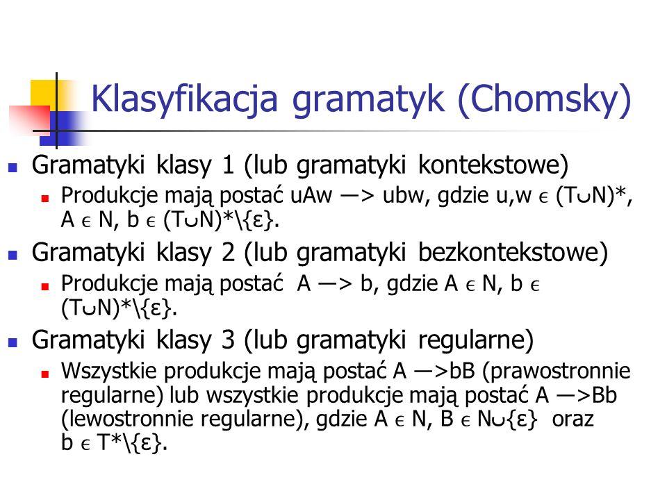 Klasyfikacja gramatyk (Chomsky) Gramatyki klasy 1 (lub gramatyki kontekstowe) Produkcje mają postać uAw ―> ubw, gdzie u,w (TﮞN)*, A N, b (TﮞN)*\{ε}. G