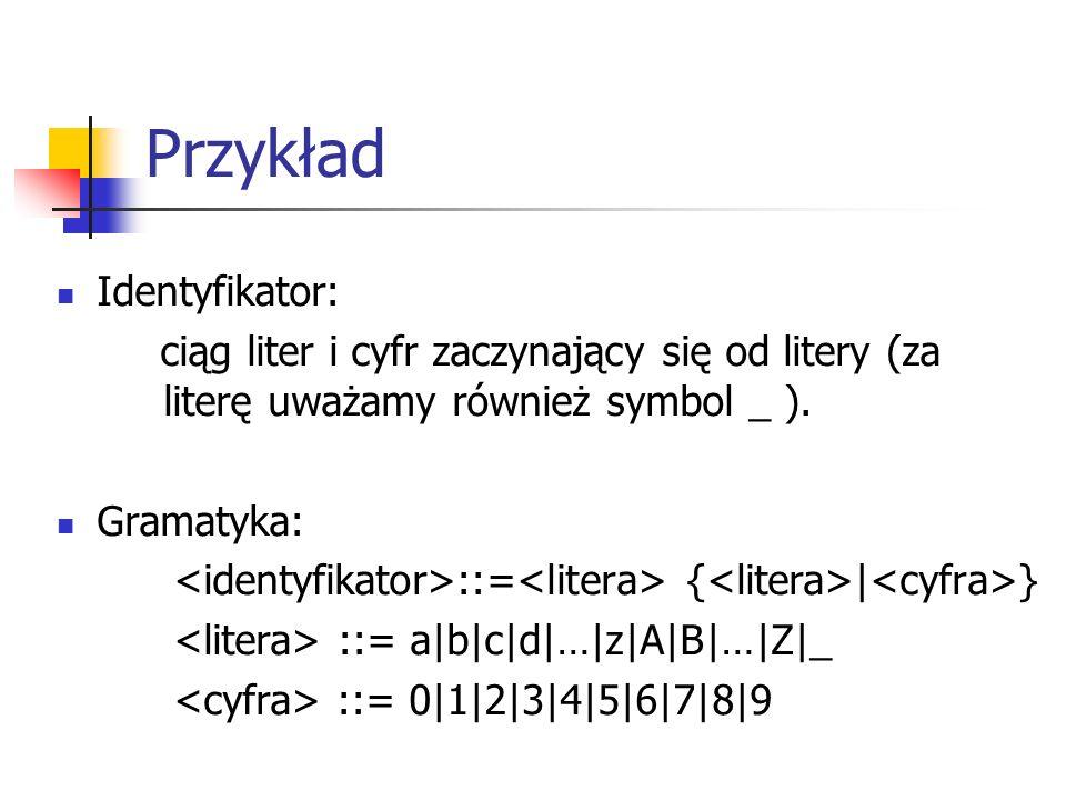 Przykład Identyfikator: ciąg liter i cyfr zaczynający się od litery (za literę uważamy również symbol _ ). Gramatyka: ::= { | } ::= a|b|c|d|…|z|A|B|…|
