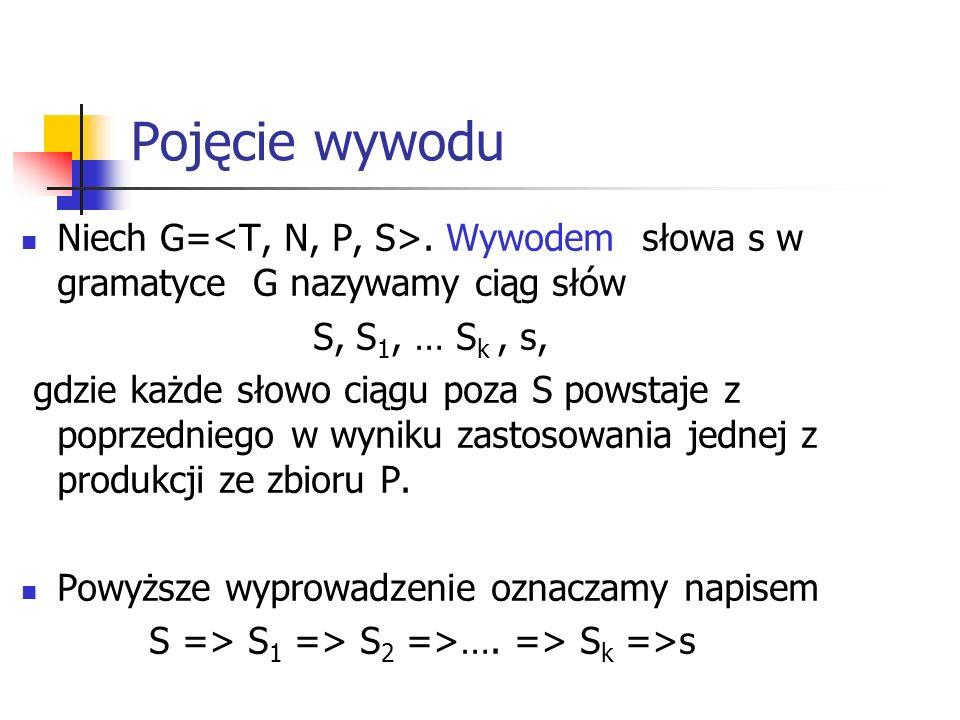 Pojęcie wywodu Niech G=. Wywodem słowa s w gramatyce G nazywamy ciąg słów S, S 1, … S k, s, gdzie każde słowo ciągu poza S powstaje z poprzedniego w w