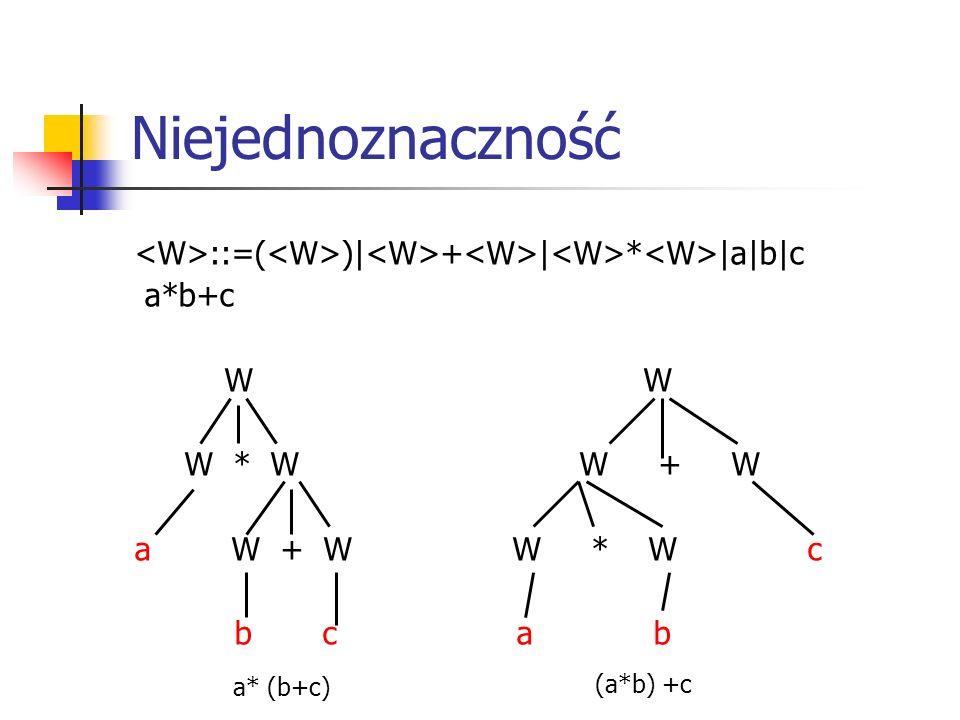 Niejednoznaczność ::=( )| + | * |a|b|c a*b+c W W W * W W + W a W + W W * W c b c a b a* (b+c) (a*b) +c