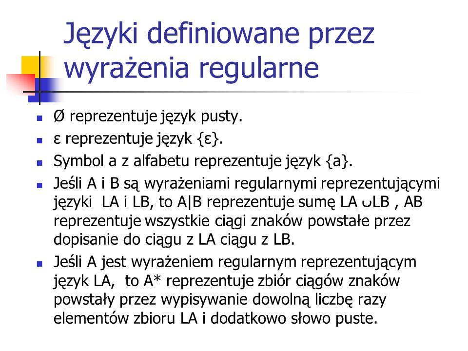 Języki definiowane przez wyrażenia regularne Ø reprezentuje język pusty. ε reprezentuje język {ε}. Symbol a z alfabetu reprezentuje język {a}. Jeśli A
