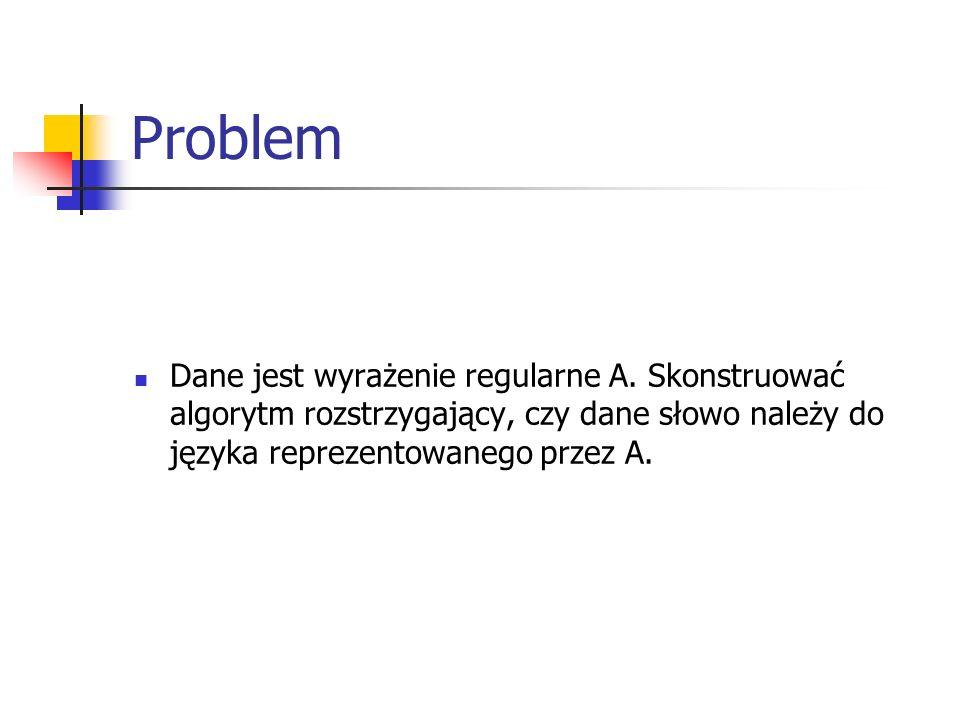 Problem Dane jest wyrażenie regularne A. Skonstruować algorytm rozstrzygający, czy dane słowo należy do języka reprezentowanego przez A.