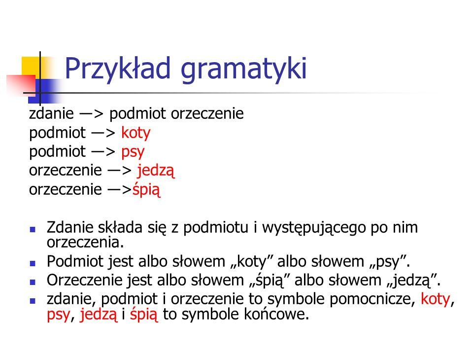 Przykład gramatyki zdanie ―> podmiot orzeczenie podmiot ―> koty podmiot ―> psy orzeczenie ―> jedzą orzeczenie ―>śpią Każdy powyższy wiersz nazywamy produkcją lub regułą.