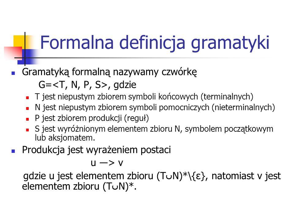 Formalna definicja gramatyki Gramatyką formalną nazywamy czwórkę G=, gdzie T jest niepustym zbiorem symboli końcowych (terminalnych) N jest niepustym