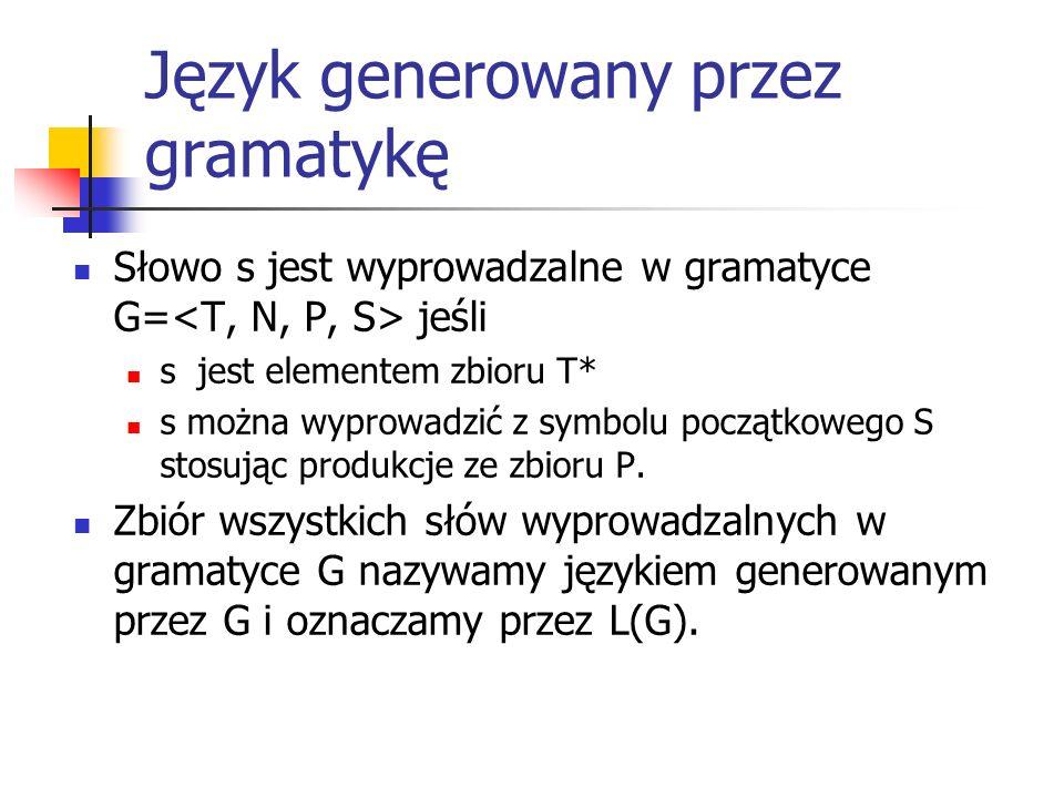 Język generowany przez gramatykę Słowo s jest wyprowadzalne w gramatyce G= jeśli s jest elementem zbioru T* s można wyprowadzić z symbolu początkowego