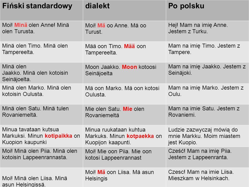 Fiński standardowydialektPo polsku Moi! Minä olen Anne! Minä olen Turusta. Moi! Mä oo Anne. Mä oo Turust. Hej! Mam na imię Anne. Jestem z Turku. Minä