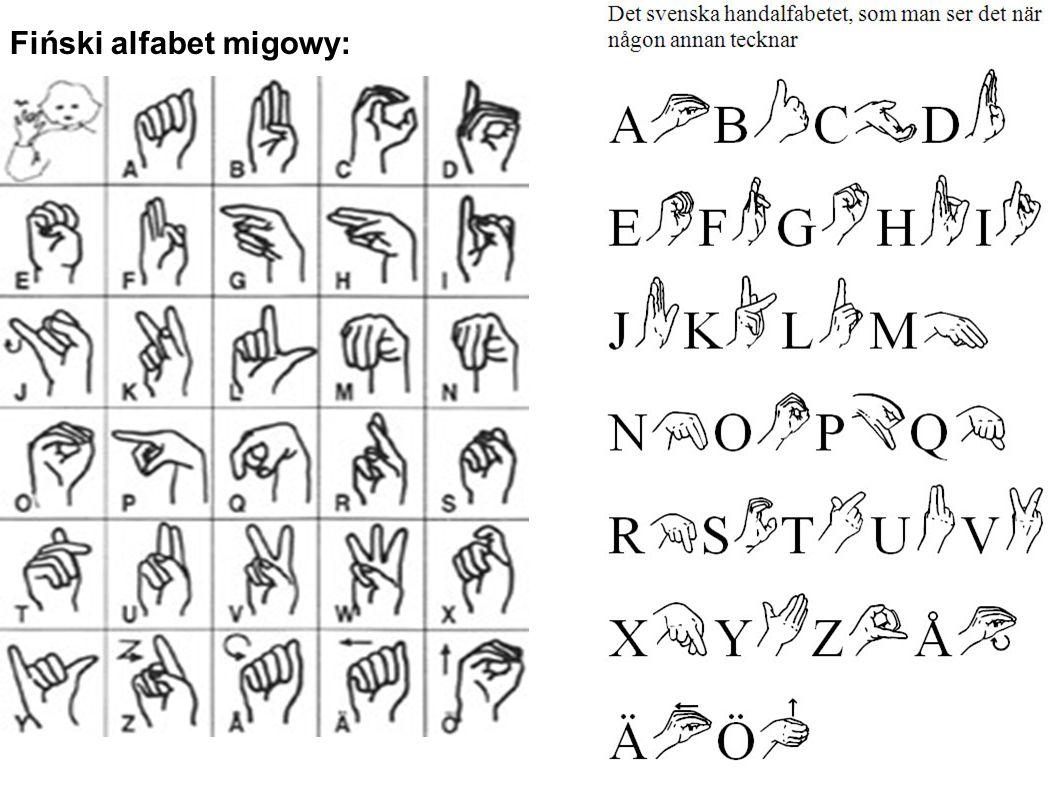 Fiński alfabet migowy: