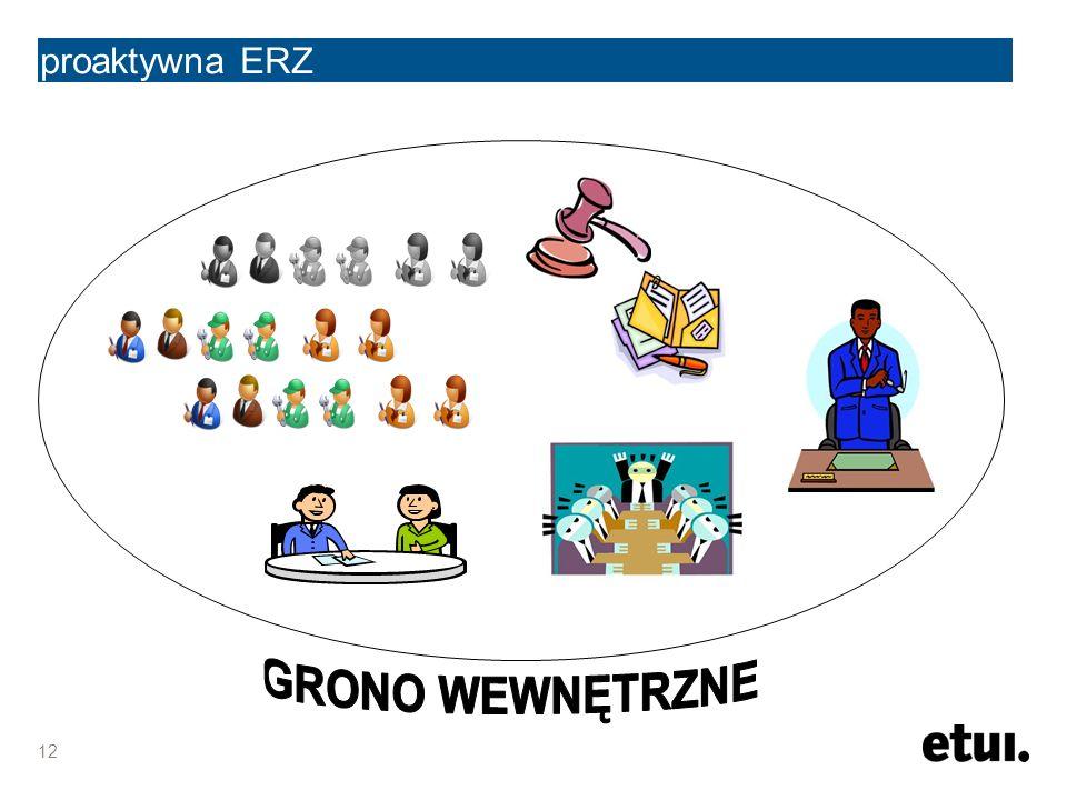 proaktywna ERZ 12
