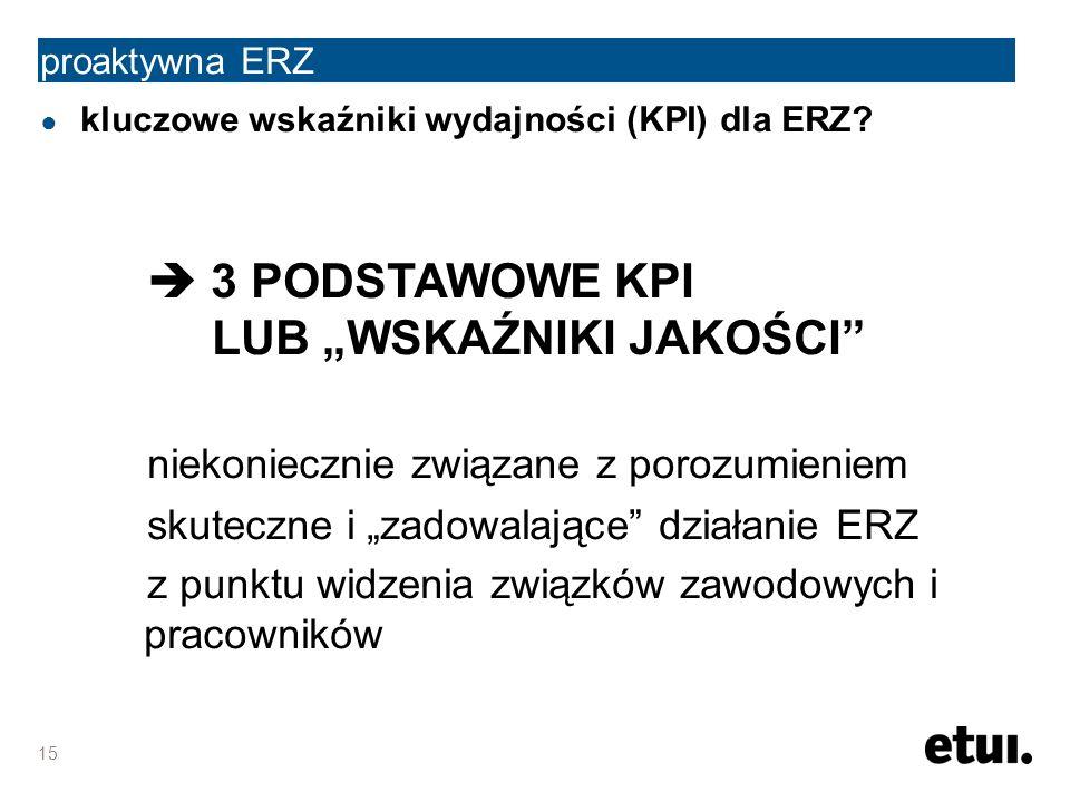proaktywna ERZ 15 ● kluczowe wskaźniki wydajności (KPI) dla ERZ.