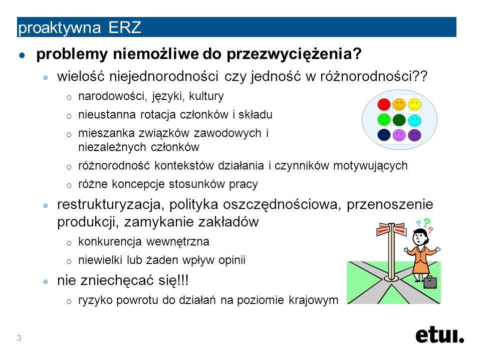 proaktywna ERZ ● problemy niemożliwe do przezwyciężenia.