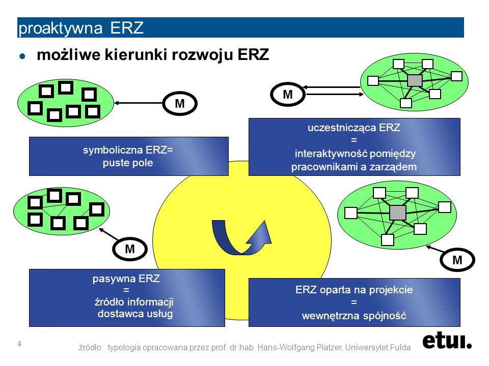 4 proaktywna ERZ ● możliwe kierunki rozwoju ERZ symboliczna ERZ= puste pole M pasywna ERZ = źródło informacji dostawca usług M ERZ oparta na projekcie = wewnętrzna spójność M uczestnicząca ERZ = interaktywność pomiędzy pracownikami a zarządem M źródło: typologia opracowana przez prof.