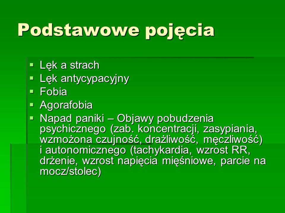 Podstawowe pojęcia  Lęk a strach  Lęk antycypacyjny  Fobia  Agorafobia  Napad paniki – Objawy pobudzenia psychicznego (zab.
