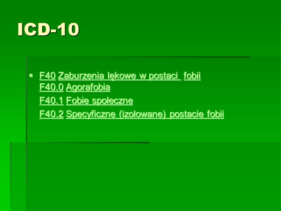 ICD-10  F40 Zaburzenia lękowe w postaci fobii F40.0 Agorafobia F40Zaburzenia lękowe w postaci fobii F40.0Agorafobia F40Zaburzenia lękowe w postaci fobii F40.0Agorafobia F40.1F40.1 Fobie społeczne F40.1 Fobie społeczne Fobie społeczne F40.1Fobie społeczne F40.2F40.2 Specyficzne (izolowane) postacie fobii F40.2 Specyficzne (izolowane) postacie fobii Specyficzne (izolowane) postacie fobii F40.2Specyficzne (izolowane) postacie fobii