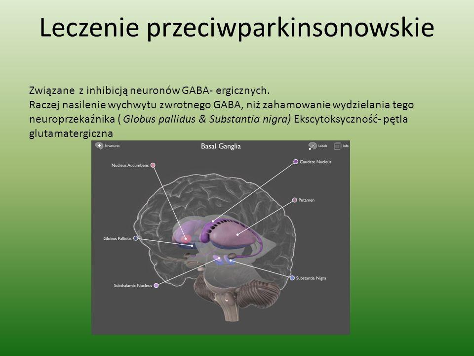 Leczenie przeciwparkinsonowskie Związane z inhibicją neuronów GABA- ergicznych. Raczej nasilenie wychwytu zwrotnego GABA, niż zahamowanie wydzielania