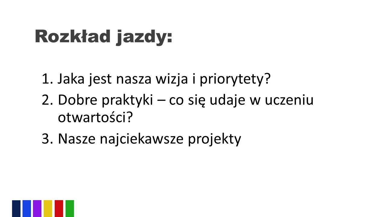 Wrocławski projekt Edukacja w Miejscach Pamięci Ewaluacja projektu wykazała, że: 95 % uczniów uznało, że wizyta w Miejscu Pamięci wywarła na nich wrażenie 67 % po wzięciu udziału w projekcie w większym stopniu okazuje szacunek drugiemu człowiekowi 65 % po wzięciu udziału w projekcie bardziej szanuje prawo innych osób do wyrażania swoich poglądów Gmina Wrocław jako jedyna w Polsce dofinansowuje wyjazdy edukacyjne do Miejsc Pamięci.