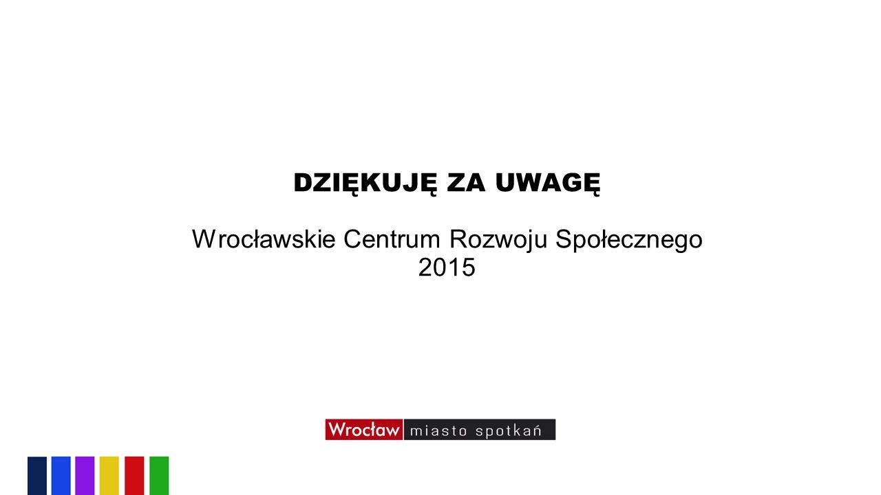 DZIĘKUJĘ ZA UWAGĘ Wrocławskie Centrum Rozwoju Społecznego 2015