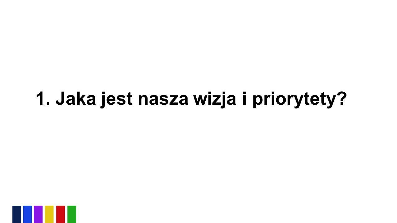 """Projekt """"Przeciw obojętności, ignorancji Autorski projekt jednostki miejskiej Wrocławskie Centrum Doskonalenia Nauczycieli skierowany do uczniów szkół ponadgimnazjalnych."""