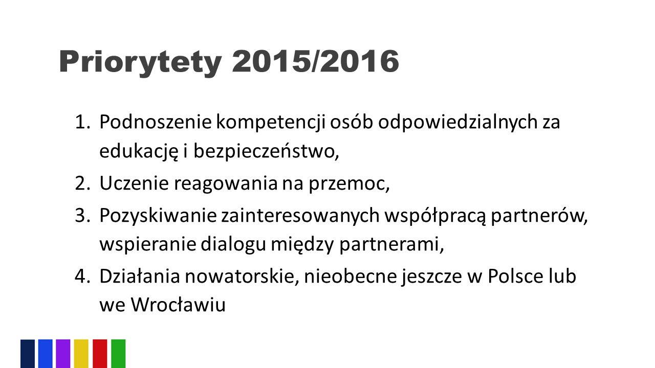 1.Podnoszenie kompetencji osób odpowiedzialnych za edukację i bezpieczeństwo, 2.Uczenie reagowania na przemoc, 3.Pozyskiwanie zainteresowanych współpracą partnerów, wspieranie dialogu między partnerami, 4.Działania nowatorskie, nieobecne jeszcze w Polsce lub we Wrocławiu Priorytety 2015/2016