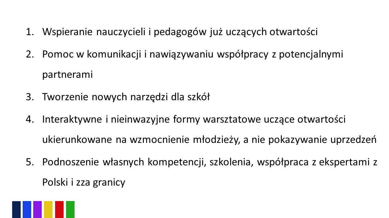 1.Wspieranie nauczycieli i pedagogów już uczących otwartości 2.Pomoc w komunikacji i nawiązywaniu współpracy z potencjalnymi partnerami 3.Tworzenie nowych narzędzi dla szkół 4.Interaktywne i nieinwazyjne formy warsztatowe uczące otwartości ukierunkowane na wzmocnienie młodzieży, a nie pokazywanie uprzedzeń 5.Podnoszenie własnych kompetencji, szkolenia, współpraca z ekspertami z Polski i zza granicy