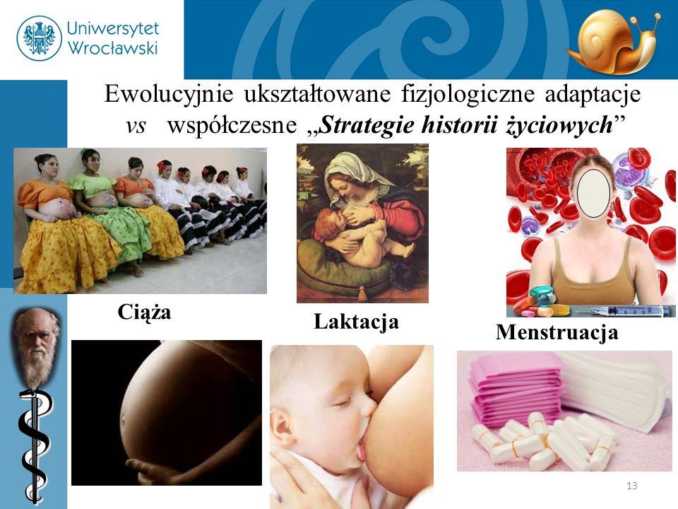 """13 Ewolucyjnie ukształtowane fizjologiczne adaptacje vs współczesne """"Strategie historii życiowych"""" Ciąża Menstruacja Laktacja"""