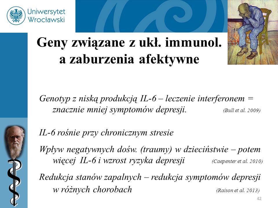 42 Geny związane z ukł. immunol. a zaburzenia afektywne Genotyp z niską produkcją IL-6 – leczenie interferonem = znacznie mniej symptomów depresji. (B