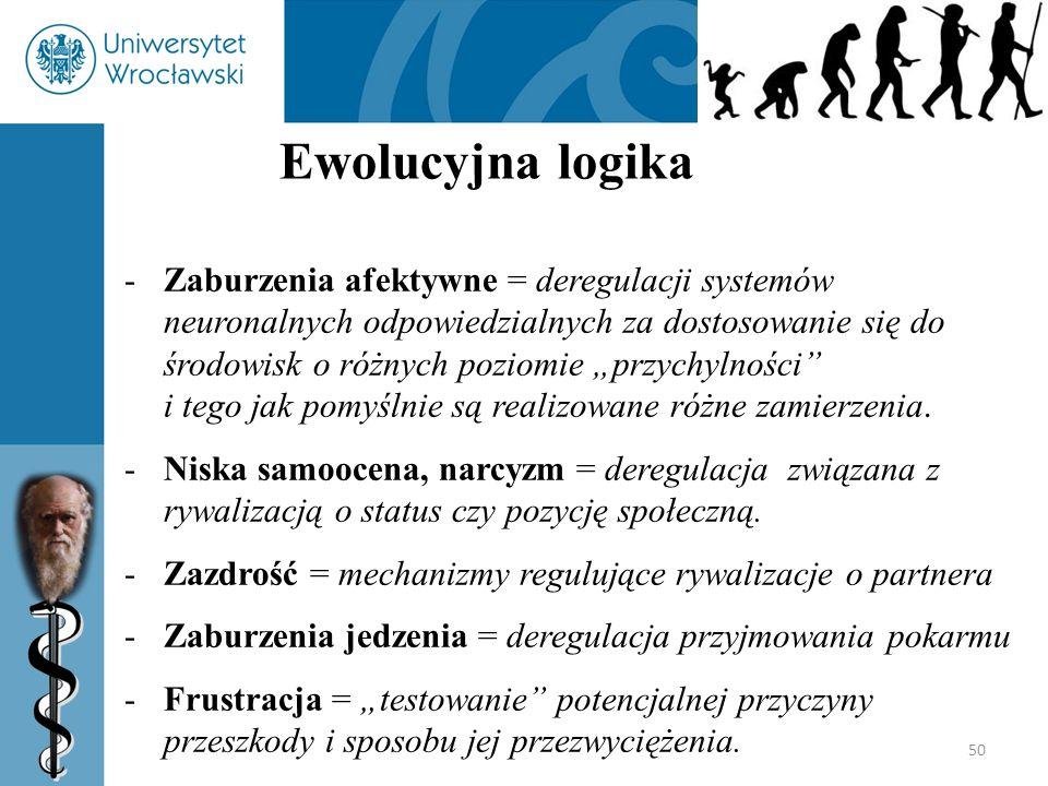 """50 Ewolucyjna logika -Zaburzenia afektywne = deregulacji systemów neuronalnych odpowiedzialnych za dostosowanie się do środowisk o różnych poziomie """"p"""